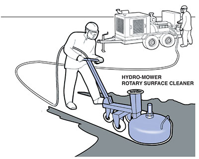Hydro-Mower Rotary Surface Cleaner